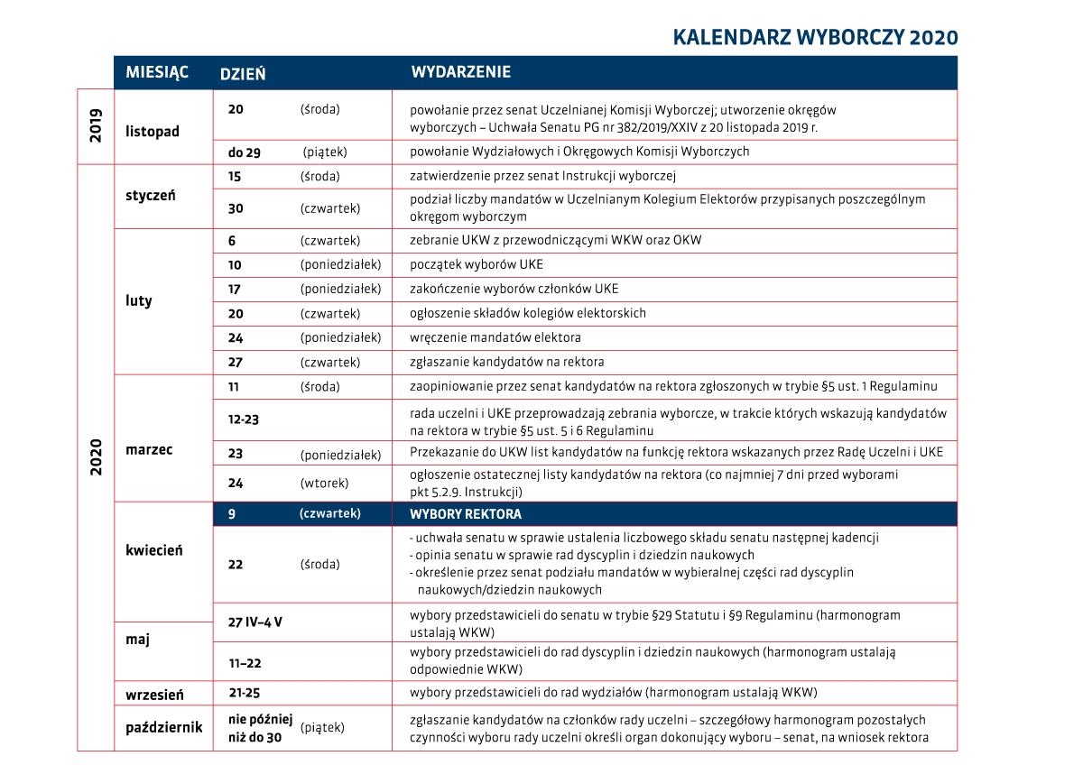 Kalendarz UKW