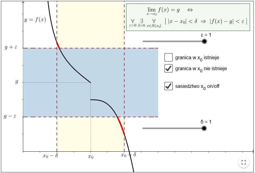 granica funkcji jednej zmiennej wg Cauchy