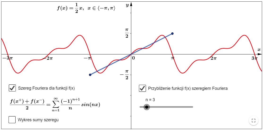 Szereg Fouriera II