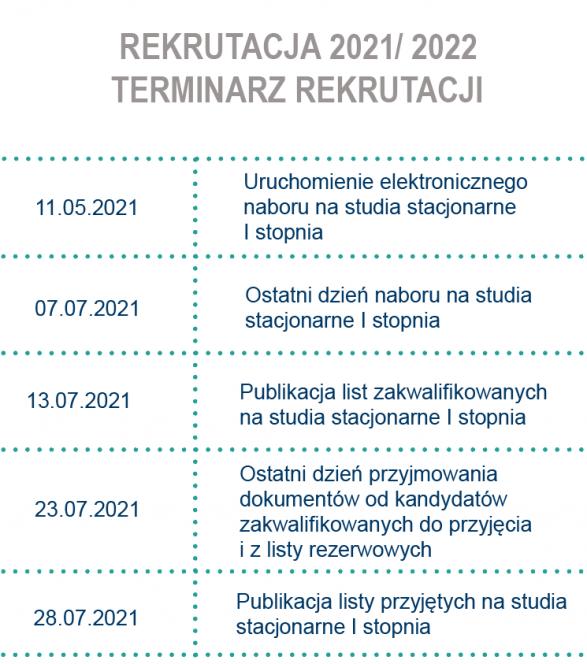 Rekrutacja - kalendarz